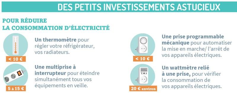 Economies d energie 6