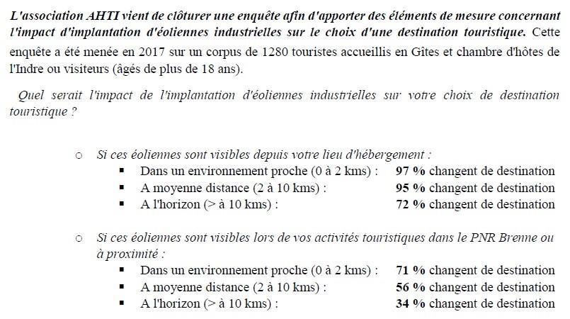 Enquete indre tourisme eoliennes
